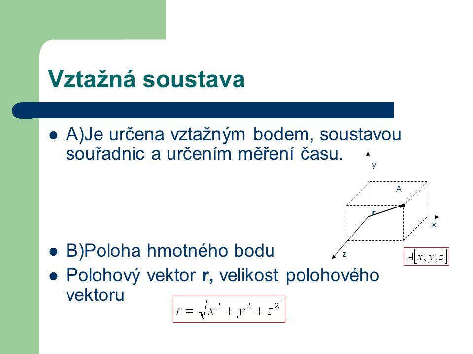 Vztažná soustava A)Je určena vztažným bodem, soustavou souřadnic a určením měření času.
