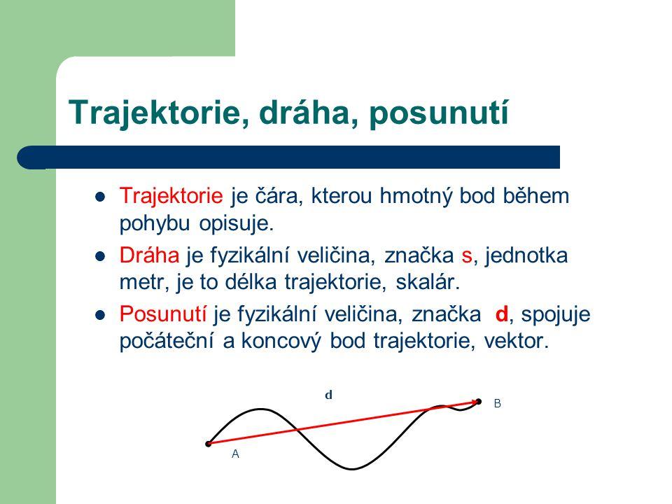 Trajektorie, dráha, posunutí Trajektorie je čára, kterou hmotný bod během pohybu opisuje.