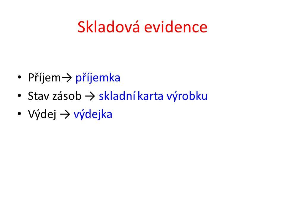 Skladová evidence Příjem→ příjemka Stav zásob → skladní karta výrobku Výdej → výdejka