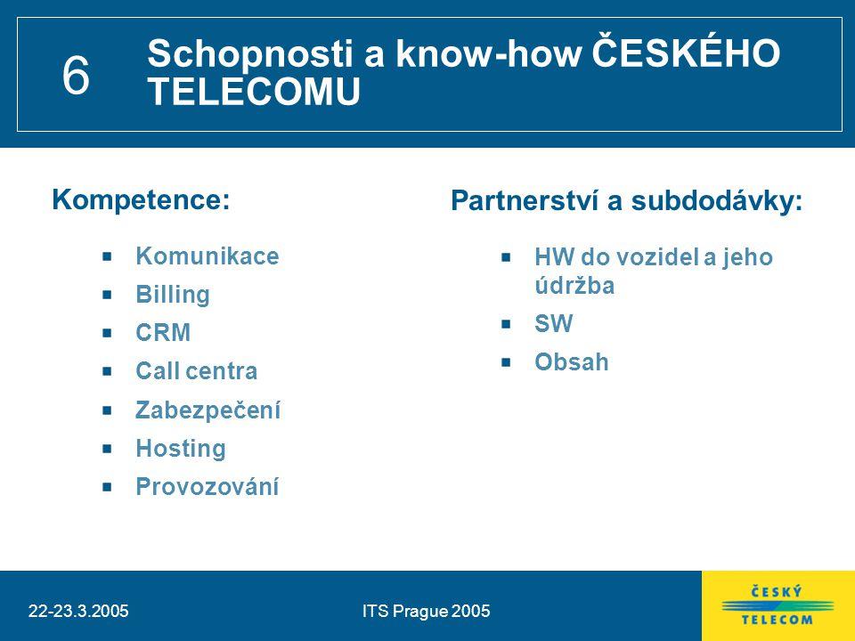22-23.3.2005ITS Prague 2005 6 Schopnosti a know-how ČESKÉHO TELECOMU Kompetence: Komunikace Billing CRM Call centra Zabezpečení Hosting Provozování Pa