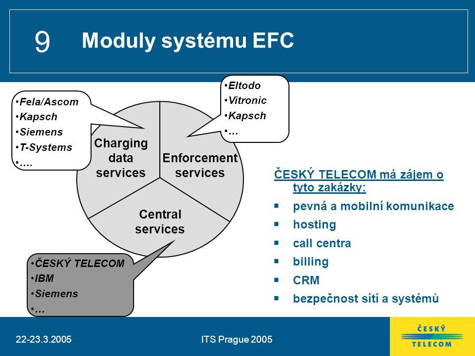 22-23.3.2005ITS Prague 2005 9 Charging data services Enforcement services Central services ČESKÝ TELECOM IBM Siemens … Fela/Ascom Kapsch Siemens T-Sys