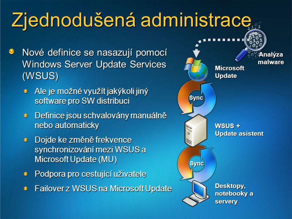 Nové definice se nasazují pomocí Windows Server Update Services (WSUS) Ale je možné využít jakýkoli jiný software pro SW distribuci Definice jsou schvalovány manuálně nebo automaticky Dojde ke změně frekvence synchronizování mezi WSUS a Microsoft Update (MU) Podpora pro cestující uživatele Failover z WSUS na Microsoft Update Analýza malware Microsoft Update WSUS + Update asistent Desktopy, notebooky a servery Sync Sync ® Zjednodušená administrace