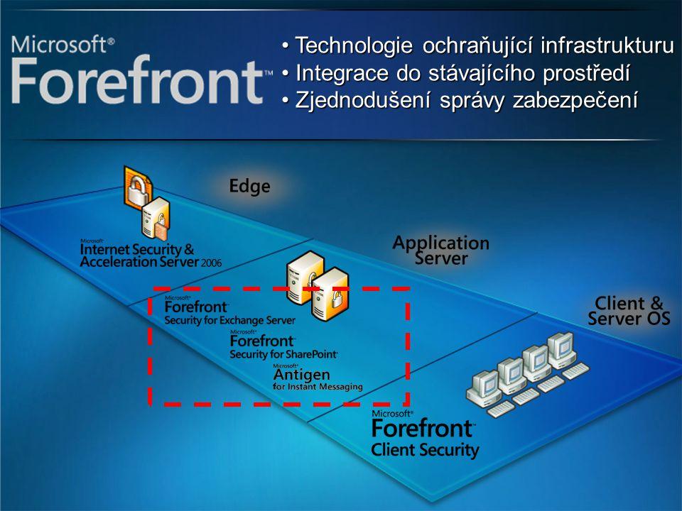 Technologie ochraňující infrastrukturu Technologie ochraňující infrastrukturu Integrace do stávajícího prostředí Integrace do stávajícího prostředí Zjednodušení správy zabezpečení Zjednodušení správy zabezpečení