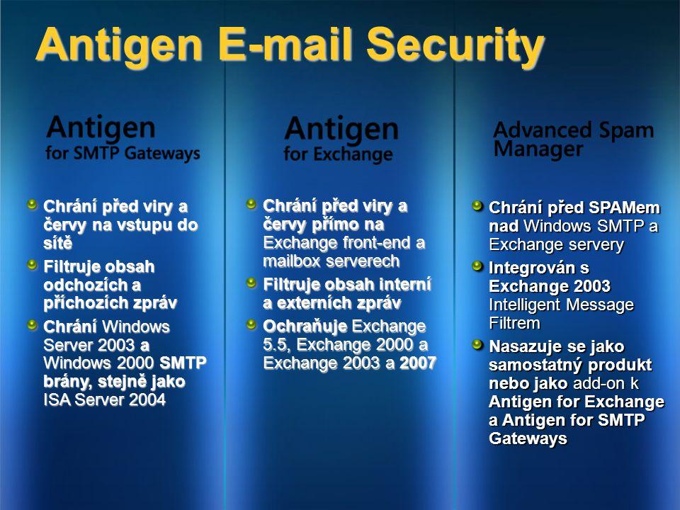 Antigen E-mail Security Chrání před viry a červy na vstupu do sítě Filtruje obsah odchozích a příchozích zpráv Chrání Windows Server 2003 a Windows 2000 SMTP brány, stejně jako ISA Server 2004 Chrání před viry a červy přímo na Exchange front-end a mailbox serverech Filtruje obsah interní a externích zpráv Ochraňuje Exchange 5.5, Exchange 2000 a Exchange 2003 a 2007 Chrání před SPAMem nad Windows SMTP a Exchange servery Integrován s Exchange 2003 Intelligent Message Filtrem Nasazuje se jako samostatný produkt nebo jako add-on k Antigen for Exchange a Antigen for SMTP Gateways