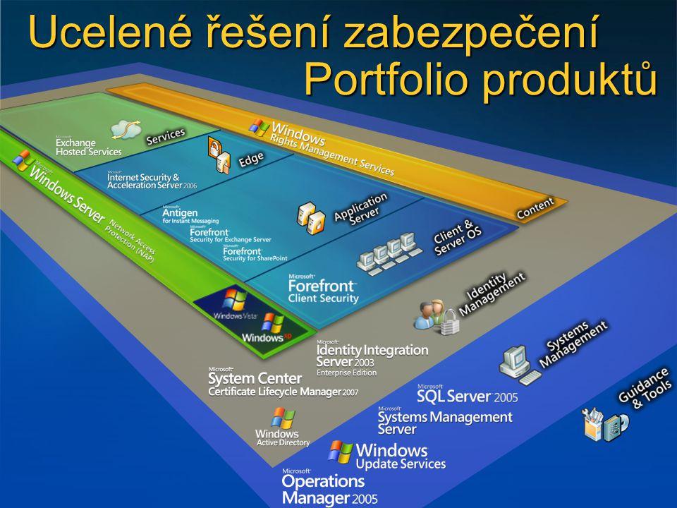 Ucelené řešení zabezpečení Portfolio produktů