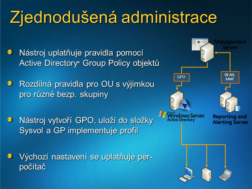 *Agents deployed via existing software distribution system like SMS Client Security Console GPMC Existing SW Dist System Infrastructure used Targeting granularity Create and edit policy Policy exceptions Enables policy compliance report AD/GPAD/GP SW dist system OU-level Single machine Security Groups UnlimitedUnlimited YesNoNo In Console GPMC, using ADM file Exportedfiles