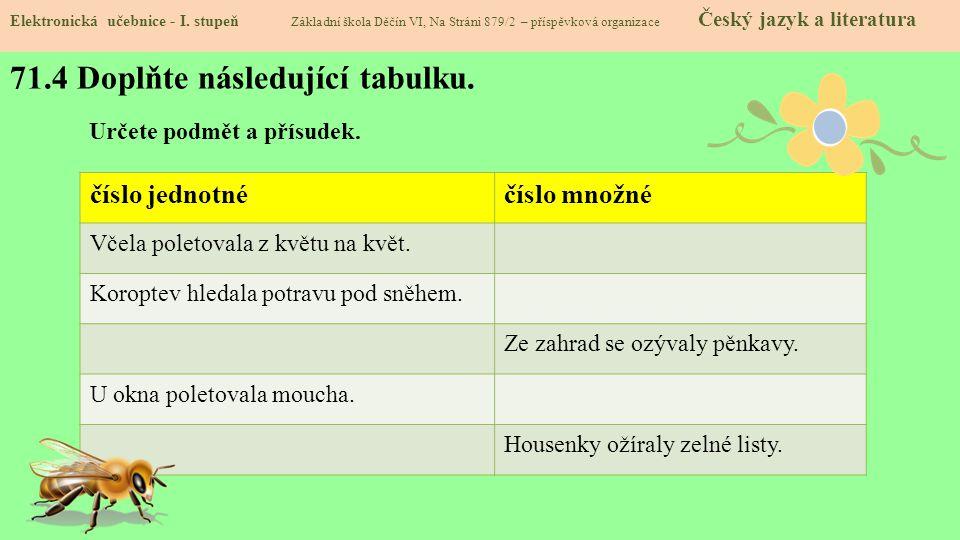 71.4 Doplňte následující tabulku. Elektronická učebnice - I.