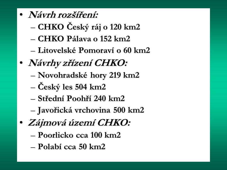 Návrh rozšíření:Návrh rozšíření: –CHKO Český ráj o 120 km2 –CHKO Pálava o 152 km2 –Litovelské Pomoraví o 60 km2 Návrhy zřízení CHKO:Návrhy zřízení CHK