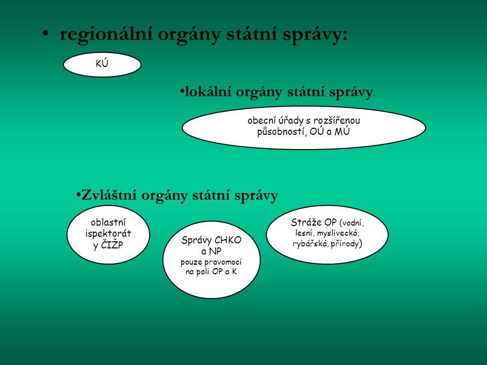 regionální orgány státní správy: lokální orgány státní správy KÚ obecní úřady s rozšířenou působností, OÚ a MÚ Zvláštní orgány státní správy oblastní