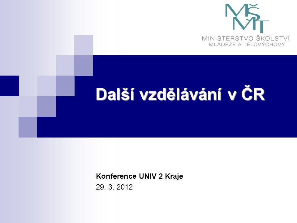 Další vzdělávání v ČR Konference UNIV 2 Kraje 29. 3. 2012