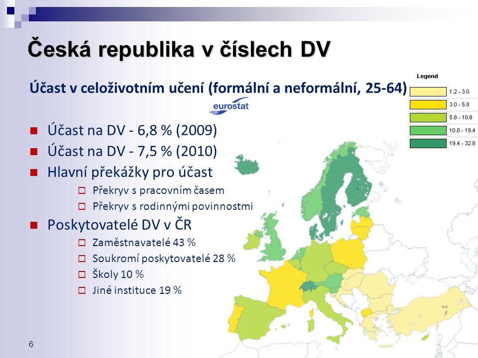 6 Česká republika v číslech DV Účast v celoživotním učení (formální a neformální, 25-64) Účast na DV - 6,8 % (2009) Účast na DV - 7,5 % (2010) Hlavní