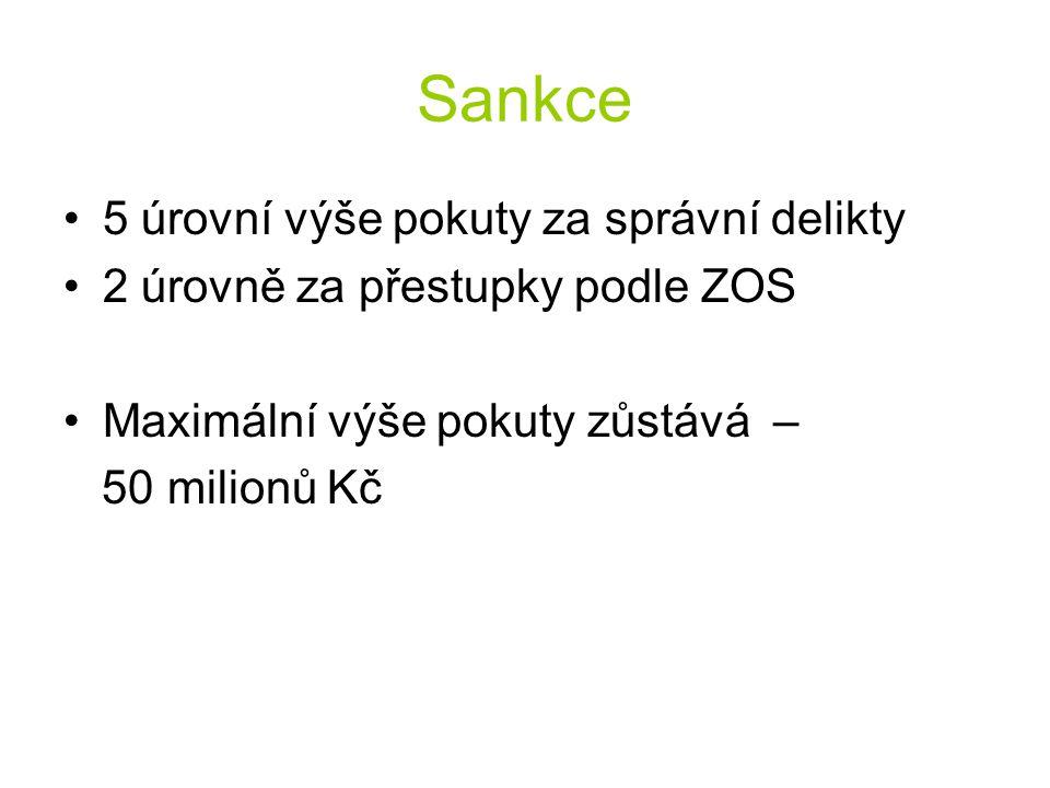 Sankce 5 úrovní výše pokuty za správní delikty 2 úrovně za přestupky podle ZOS Maximální výše pokuty zůstává – 50 milionů Kč