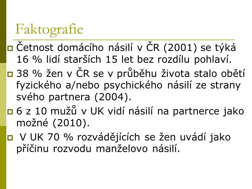 Faktografie  Četnost domácího násilí v ČR (2001) se týká 16 % lidí starších 15 let bez rozdílu pohlaví.  38 % žen v ČR se v průběhu života stalo obě