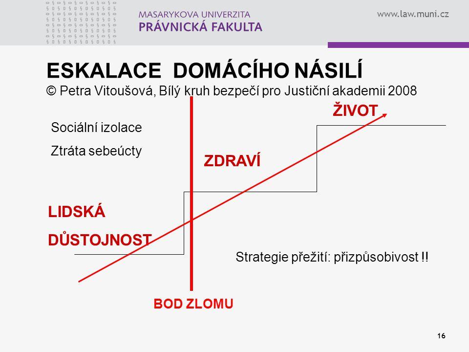 www.law.muni.cz 16 ESKALACE DOMÁCÍHO NÁSILÍ © Petra Vitoušová, Bílý kruh bezpečí pro Justiční akademii 2008 LIDSKÁ DŮSTOJNOST ZDRAVÍ ŽIVOT BOD ZLOMU S