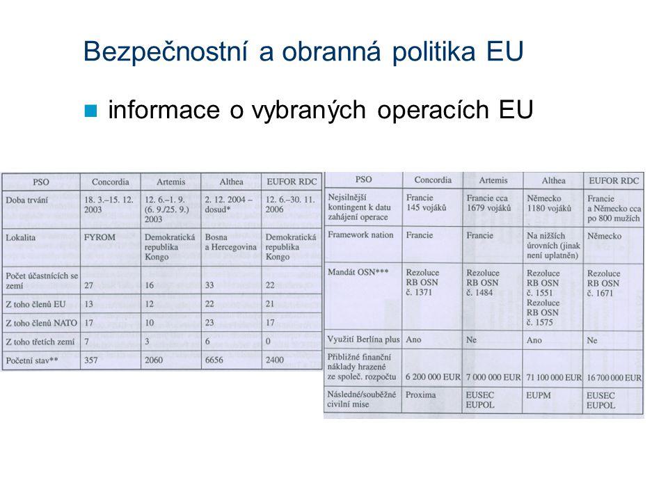 Bezpečnostní a obranná politika EU informace o vybraných operacích EU