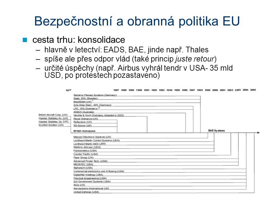 Bezpečnostní a obranná politika EU cesta trhu: konsolidace –hlavně v letectví: EADS, BAE, jinde např.