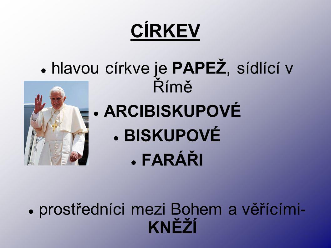 CÍRKEV hlavou církve je PAPEŽ, sídlící v Římě ARCIBISKUPOVÉ BISKUPOVÉ FARÁŘI prostředníci mezi Bohem a věřícími- KNĚŽÍ