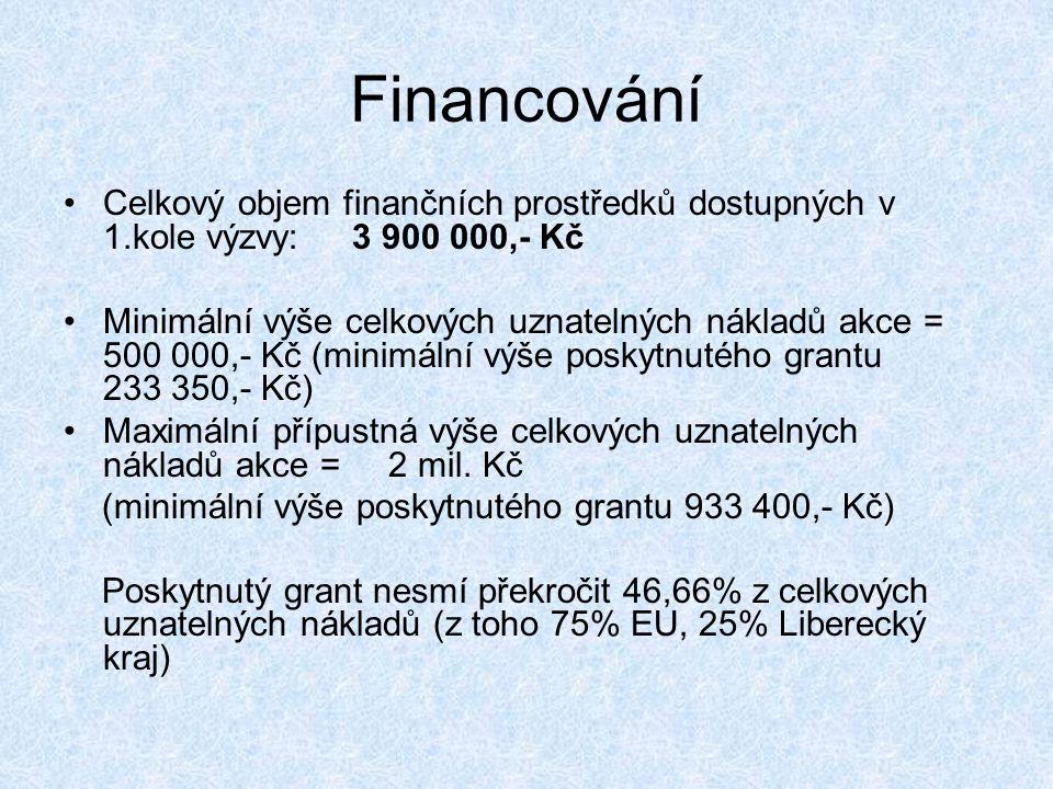 Financování Celkový objem finančních prostředků dostupných v 1.kole výzvy: 3 900 000,- Kč Minimální výše celkových uznatelných nákladů akce = 500 000,- Kč (minimální výše poskytnutého grantu 233 350,- Kč) Maximální přípustná výše celkových uznatelných nákladů akce = 2 mil.