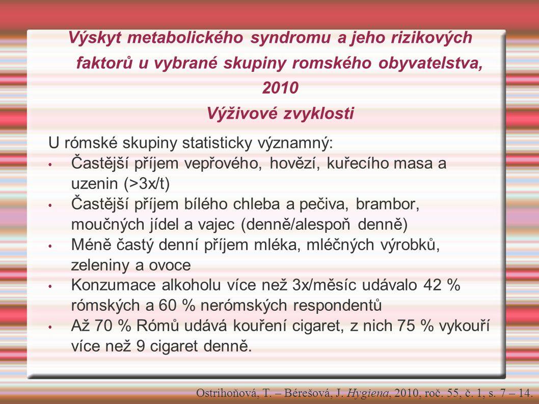 Výskyt metabolického syndromu a jeho rizikových faktorů u vybrané skupiny romského obyvatelstva, 2010 Výživové zvyklosti U rómské skupiny statisticky významný: Častější příjem vepřového, hovězí, kuřecího masa a uzenin (>3x/t) Častější příjem bílého chleba a pečiva, brambor, moučných jídel a vajec (denně/alespoň denně) Méně častý denní příjem mléka, mléčných výrobků, zeleniny a ovoce Konzumace alkoholu více než 3x/měsíc udávalo 42 % rómských a 60 % nerómských respondentů Až 70 % Rómů udává kouření cigaret, z nich 75 % vykouří více než 9 cigaret denně.