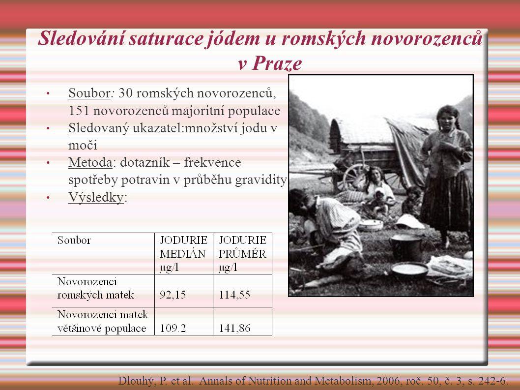Sledování saturace jódem u romských novorozenců v Praze Soubor: 30 romských novorozenců, 151 novorozenců majoritní populace Sledovaný ukazatel:množstv