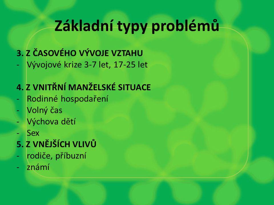Základní typy problémů 3.Z ČASOVÉHO VÝVOJE VZTAHU -Vývojové krize 3-7 let, 17-25 let 4.
