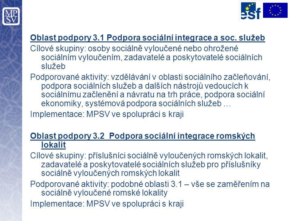 Oblast podpory 3.1 Podpora sociální integrace a soc. služeb Cílové skupiny: osoby sociálně vyloučené nebo ohrožené sociálním vyloučením, zadavatelé a
