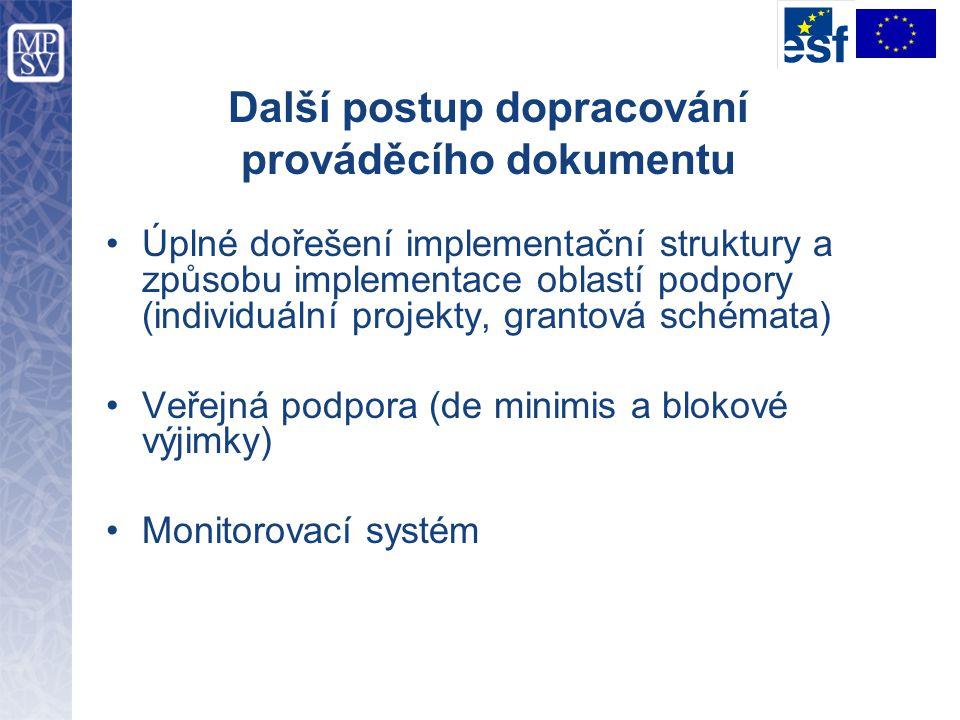 Další postup dopracování prováděcího dokumentu Úplné dořešení implementační struktury a způsobu implementace oblastí podpory (individuální projekty, g