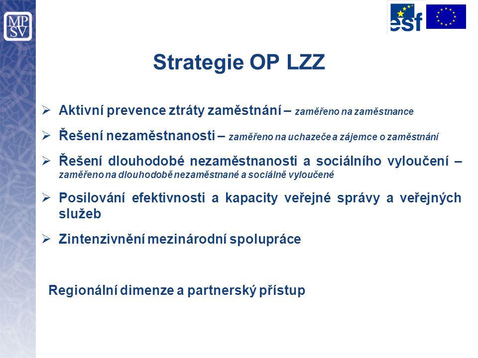 Strategie OP LZZ  Aktivní prevence ztráty zaměstnání – zaměřeno na zaměstnance  Řešení nezaměstnanosti – zaměřeno na uchazeče a zájemce o zaměstnání