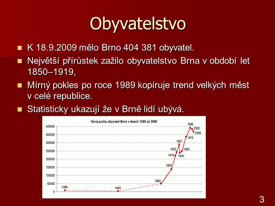 Obyvatelstvo K 18.9.2009 mělo Brno 404 381 obyvatel. K 18.9.2009 mělo Brno 404 381 obyvatel. Největší přírůstek zažilo obyvatelstvo Brna v období let