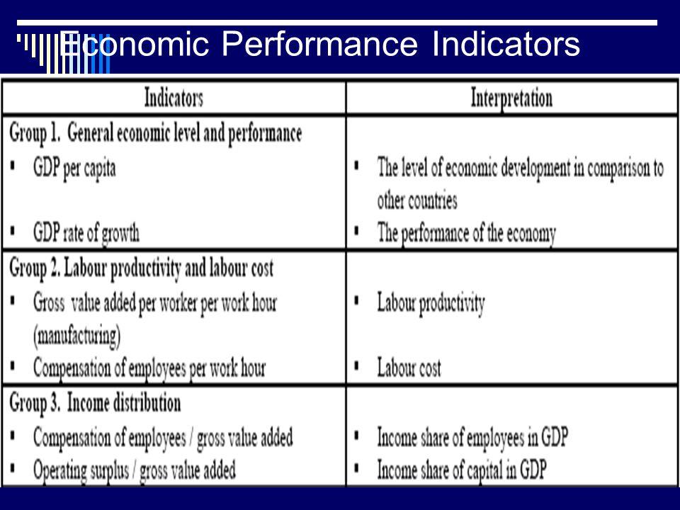 Economic Performance Indicators