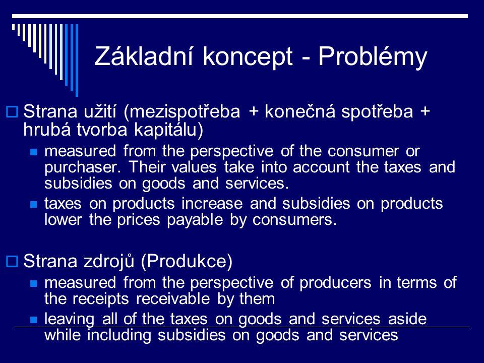 Základní koncept - Problémy  Strana užití (mezispotřeba + konečná spotřeba + hrubá tvorba kapitálu) measured from the perspective of the consumer or purchaser.