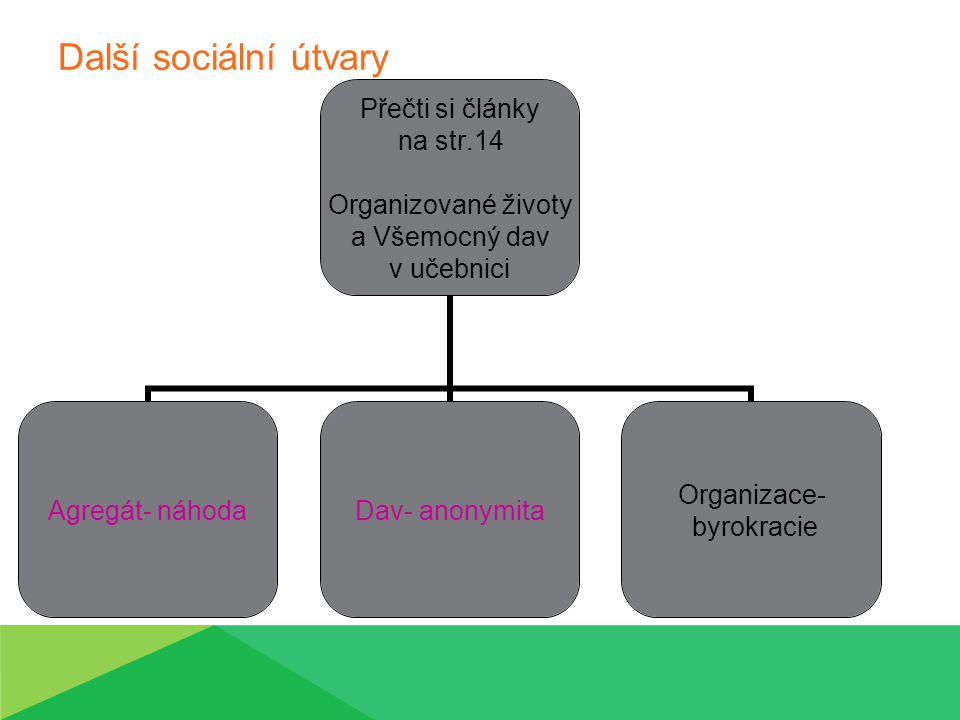 Další sociální útvary Přečti si články na str.14 Organizované životy a Všemocný dav v učebnici Agregát- náhodaDav- anonymita Organizace- byrokracie