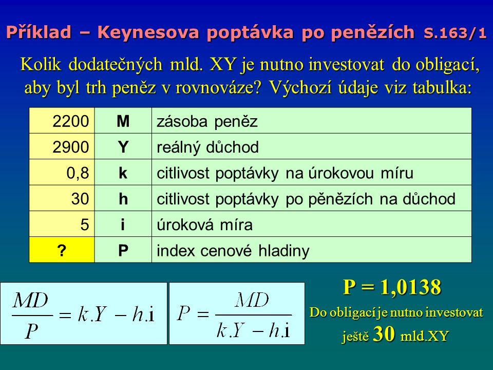 P = 1,0138 P = 1,0138 Do obligací je nutno investovat ještě 30 mld.XY Příklad – Keynesova poptávka po penězích S.163/1 2200Mzásoba peněz 2900Yreálný d