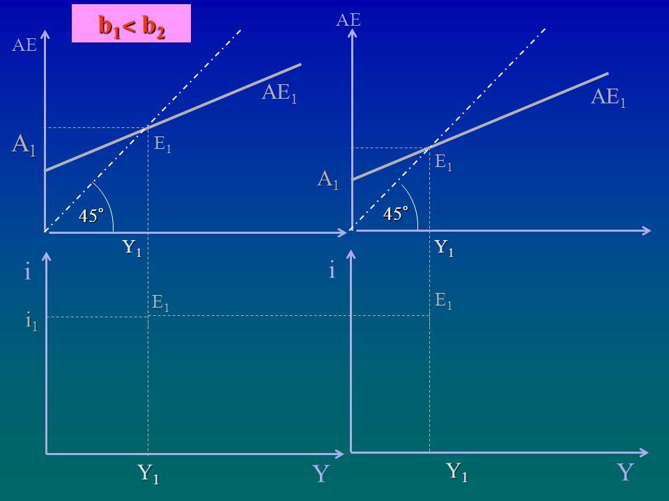 i Y Y1Y1Y1Y1 i1i1i1i1 AE AE 1 Y1Y1Y1Y1 A1A1A1A1 45° E1E1 E1E1 i Y Y1Y1Y1Y1 AE AE 1 Y1Y1Y1Y1 A1A1A1A1 45° E1E1 E1E1 b1˂ b2b1˂ b2b1˂ b2b1˂ b2