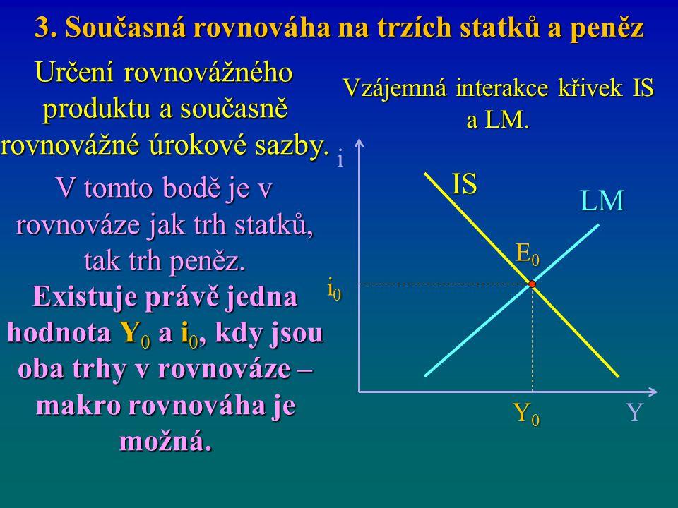 3. Současná rovnováha na trzích statků a peněz Určení rovnovážného produktu a současně rovnovážné úrokové sazby. Určení rovnovážného produktu a součas