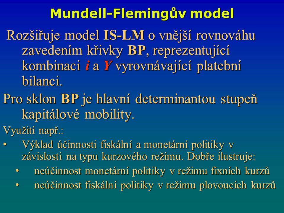 Mundell-Flemingův model Rozšiřuje model IS-LM o vnější rovnováhu zavedením křivky BP, reprezentující kombinaci i a Y vyrovnávající platební bilanci.