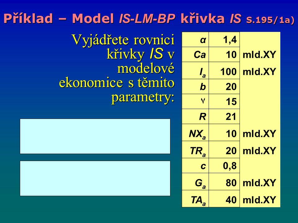 Vyjádřete rovnici křivky IS v modelové ekonomice s těmito parametry: Vyjádřete rovnici křivky IS v modelové ekonomice s těmito parametry: Příklad – Model IS-LM-BP křivka IS S.195/1a) α1,4 Ca10mld.XY IaIa 100mld.XY b20 ٧15 R21 NX a 10mld.XY TR a 20mld.XY c0,8 GaGa 80mld.XY TA a 40mld.XY