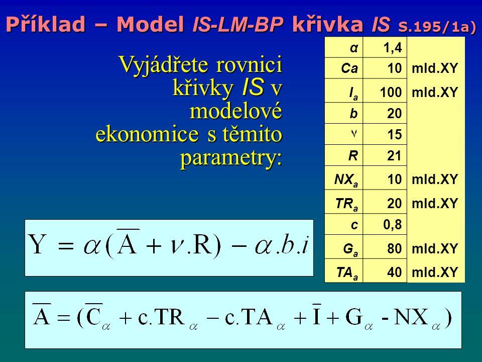 Příklad – Model IS-LM-BP křivka IS S.195/1a) α1,4 Ca10mld.XY IaIa 100mld.XY b20 ٧15 R21 NX a 10mld.XY TR a 20mld.XY c0,8 GaGa 80mld.XY TA a 40mld.XY V