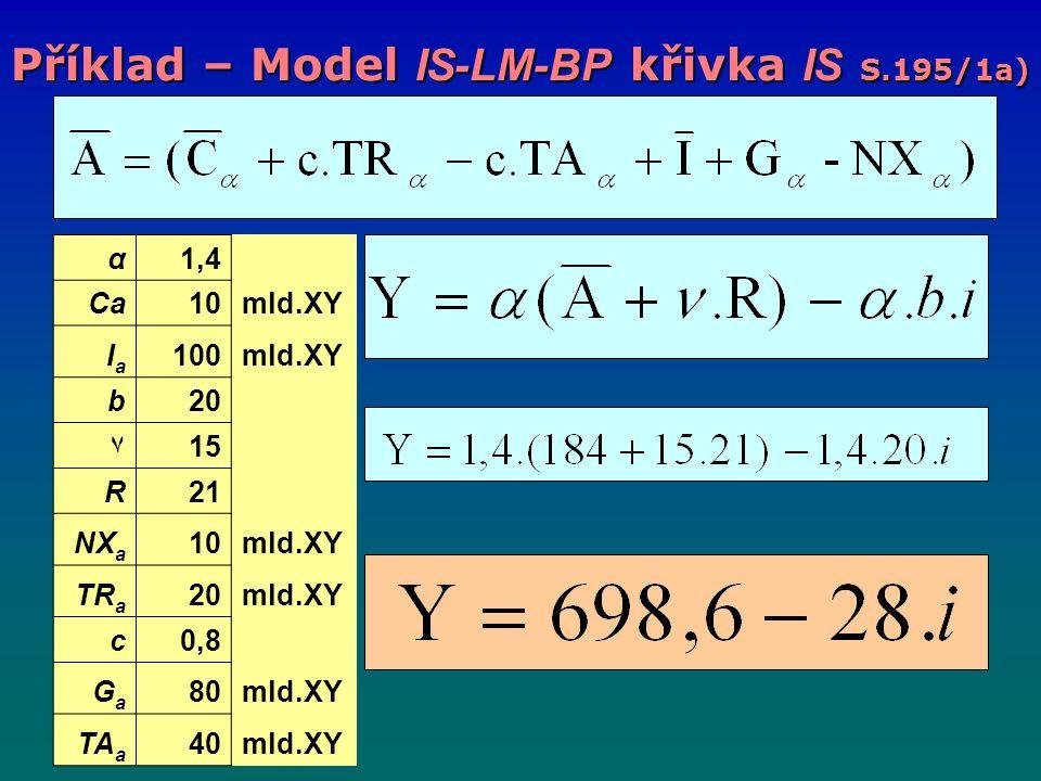 Příklad – Model IS-LM-BP křivka IS S.195/1a) α1,4 Ca10mld.XY IaIa 100mld.XY b20 ٧15 R21 NX a 10mld.XY TR a 20mld.XY c0,8 GaGa 80mld.XY TA a 40mld.XY