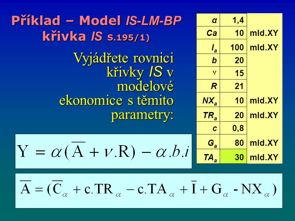 Příklad – Model IS-LM-BP křivka IS S.195/1) α1,4 Ca10mld.XY IaIa 100mld.XY b20 ٧15 R21 NX a 10mld.XY TR a 20mld.XY c0,8 GaGa 80mld.XY TA a 30mld.XY Vy