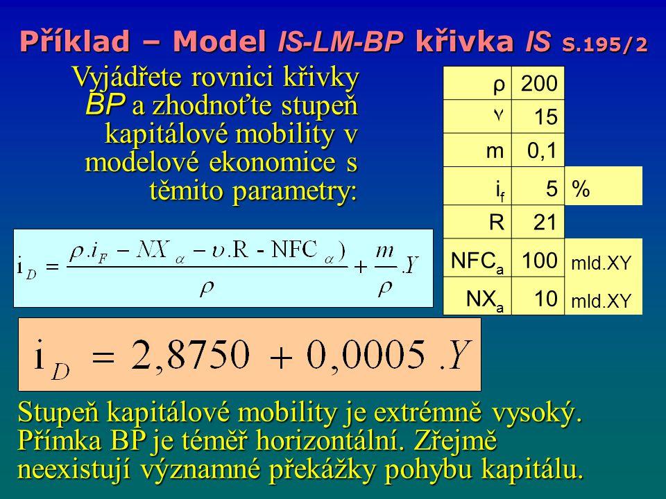 Příklad – Model IS-LM-BP křivka IS S.195/2 Vyjádřete rovnici křivky BP a zhodnoťte stupeň kapitálové mobility v modelové ekonomice s těmito parametry: Vyjádřete rovnici křivky BP a zhodnoťte stupeň kapitálové mobility v modelové ekonomice s těmito parametry: ρ200 ٧15 m0,1 ifif 5% R21 NFC a 100 mld.XY NX a 10 mld.XY Stupeň kapitálové mobility je extrémně vysoký.