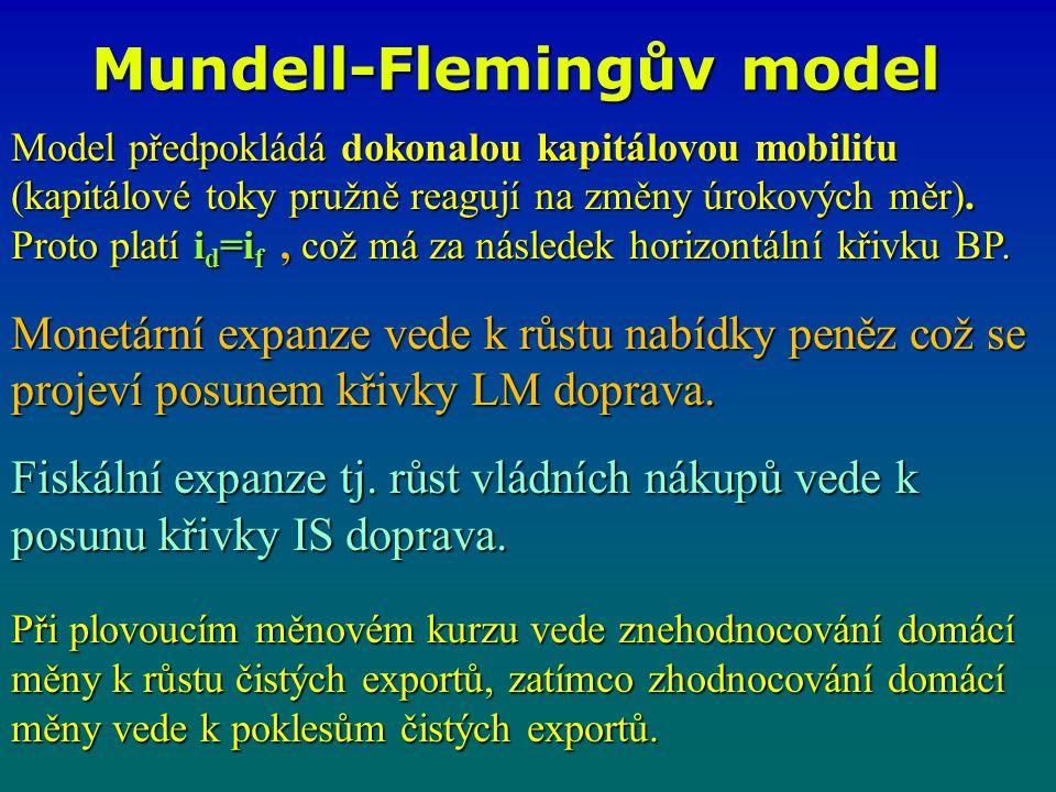 Model předpokládá dokonalou kapitálovou mobilitu (kapitálové toky pružně reagují na změny úrokových měr). Proto platí i d =i f, což má za následek hor
