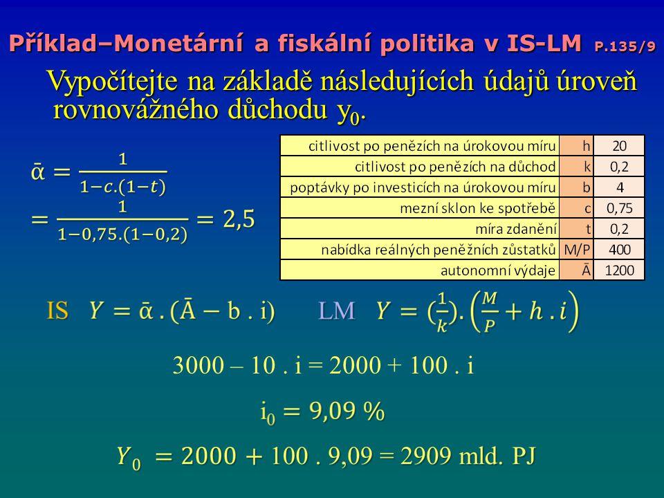 Příklad–Monetární a fiskální politika v IS-LM P.135/9 Vypočítejte na základě následujících údajů úroveň rovnovážného důchodu y 0.