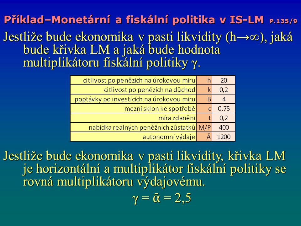 Příklad–Monetární a fiskální politika v IS-LM P.135/9 Jestliže bude ekonomika v pasti likvidity (h→∞), jaká bude křivka LM a jaká bude hodnota multiplikátoru fiskální politiky γ.