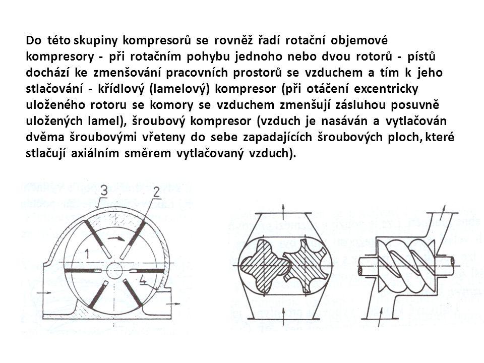 Do této skupiny kompresorů se rovněž řadí rotační objemové kompresory - při rotačním pohybu jednoho nebo dvou rotorů - pístů dochází ke zmenšování pra