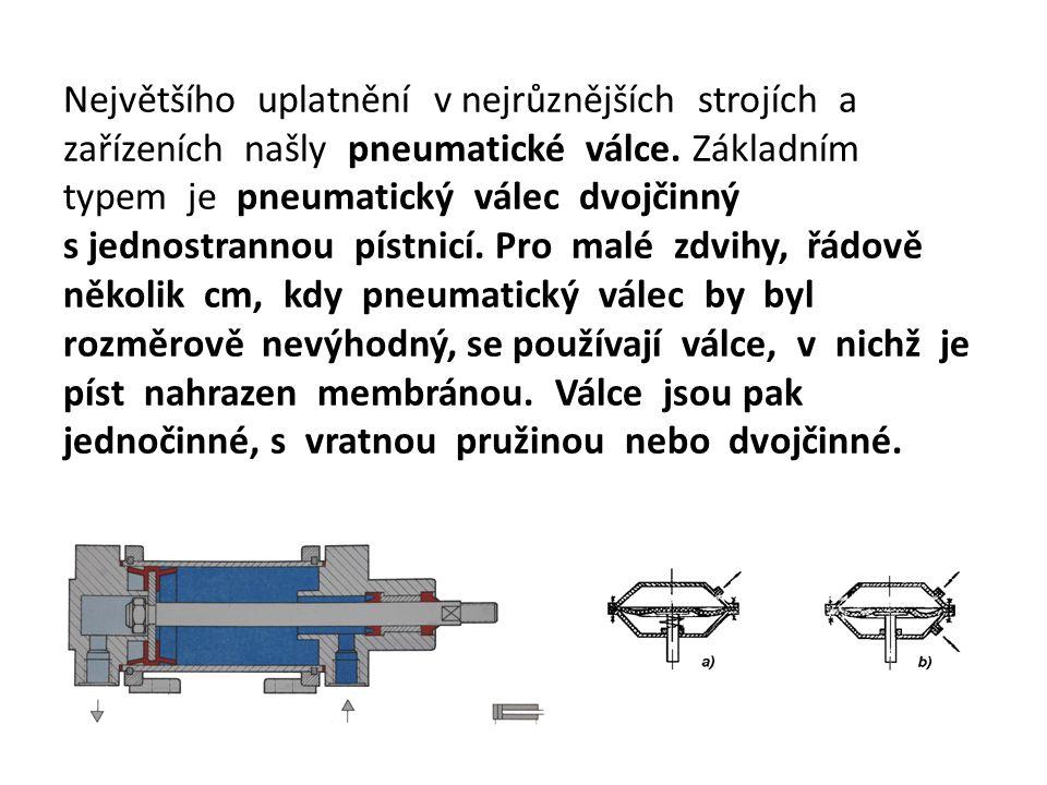 Největšího uplatnění v nejrůznějších strojích a zařízeních našly pneumatické válce.