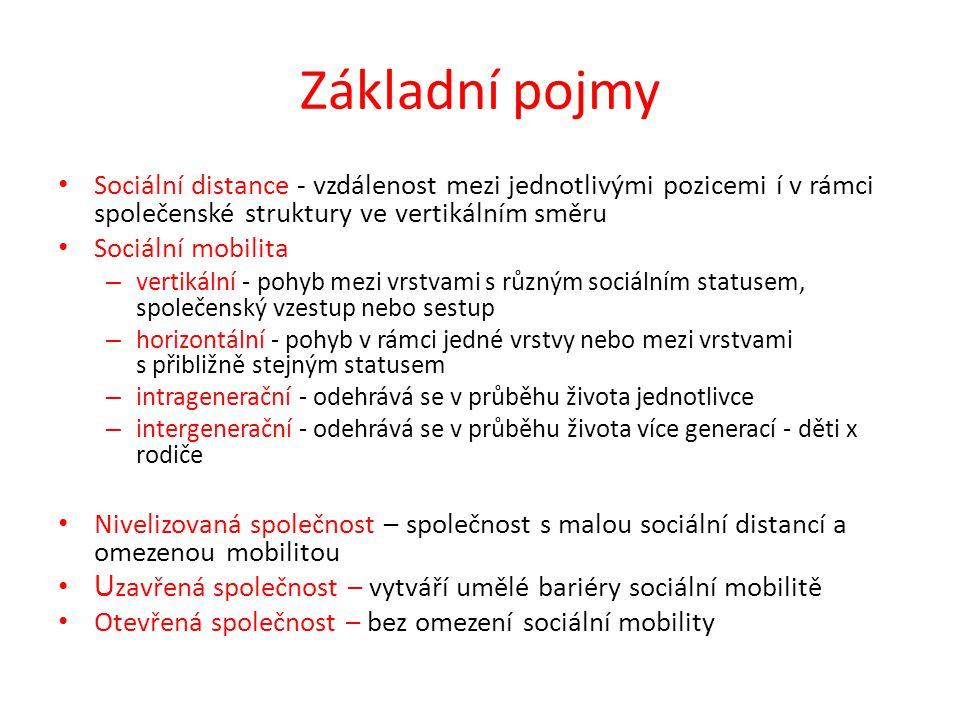 Úkol: Rozhodněte o jaký typ sociální mobility se jedná.