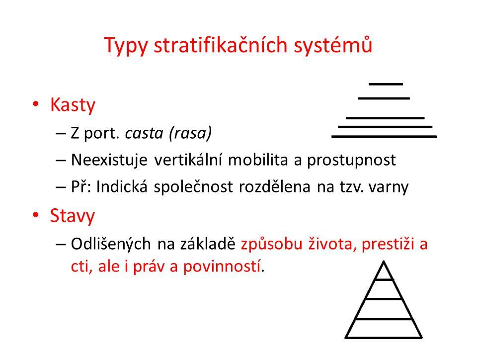 Typy stratifikačních systémů Třídy – Agregát jedinců nacházejících se ve stejném postavení – Marx: na základě vztahu k vlastnictví, zejména výrobních prostředků.