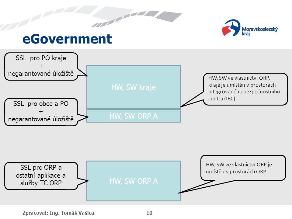 eGovernment HW, SW ORP A HW, SW kraje HW, SW ve vlastnictví ORP, kraje je umístěn v prostorách integrovaného bezpečnostního centra (IBC) SSL pro PO kraje + negarantované úložiště Zpracoval: Ing.