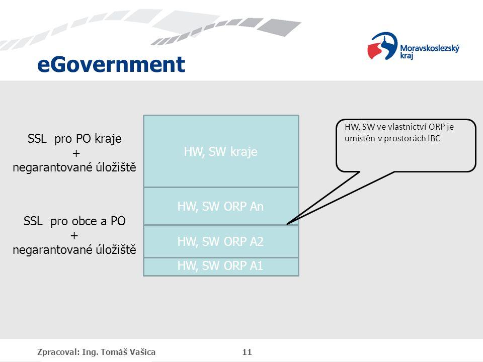 eGovernment HW, SW ORP A1 HW, SW ORP A2 HW, SW ORP An HW, SW kraje HW, SW ve vlastnictví ORP je umístěn v prostorách IBC SSL pro PO kraje + negarantované úložiště Zpracoval: Ing.